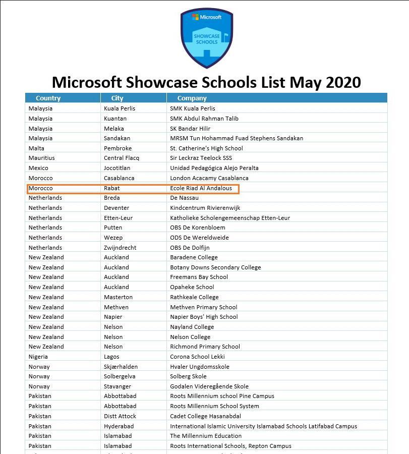 riad showcase school